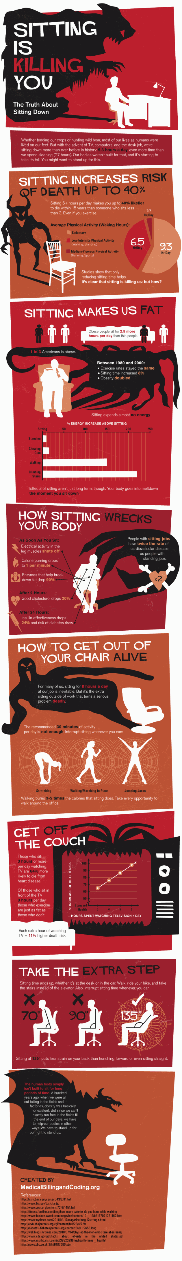 sitting is killing you 630x4347 The Truth About Sitting Down [Infographic]