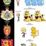 Scandinavian coat of arms...