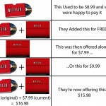 Some perspective on Netflix Pricing