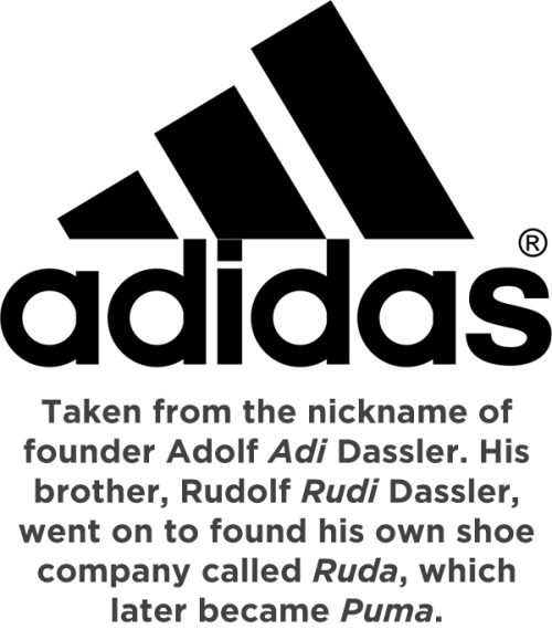 how big businesses got names 17 Fun Facts: How Big Businesses Got Their Company Names
