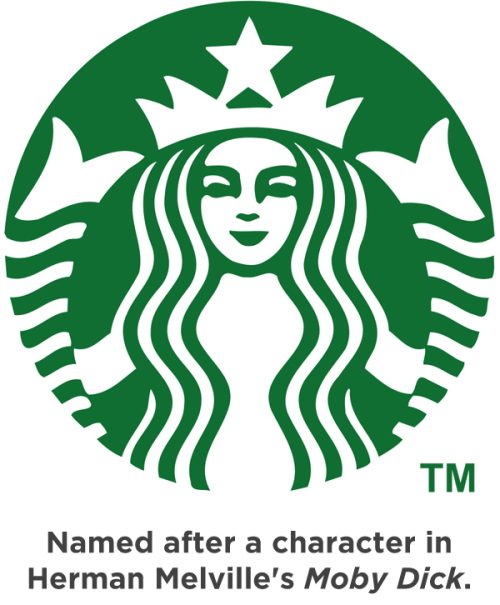 how big businesses got names 18 Fun Facts: How Big Businesses Got Their Company Names