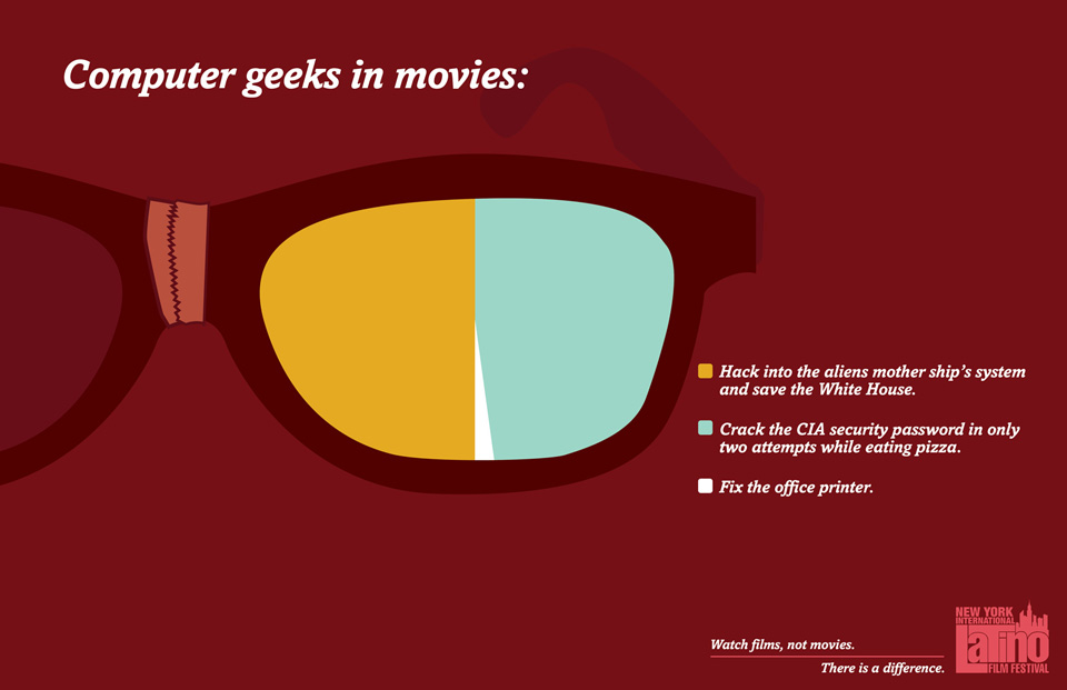computer geeks in movies 11 Hilarious Clichés, Graphs and Charts that Makes Fun of Predictable Movies
