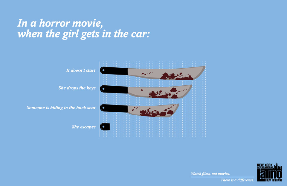 films in a horror movie when a girl gets in the car 11 Hilarious Clichés, Graphs and Charts that Makes Fun of Predictable Movies