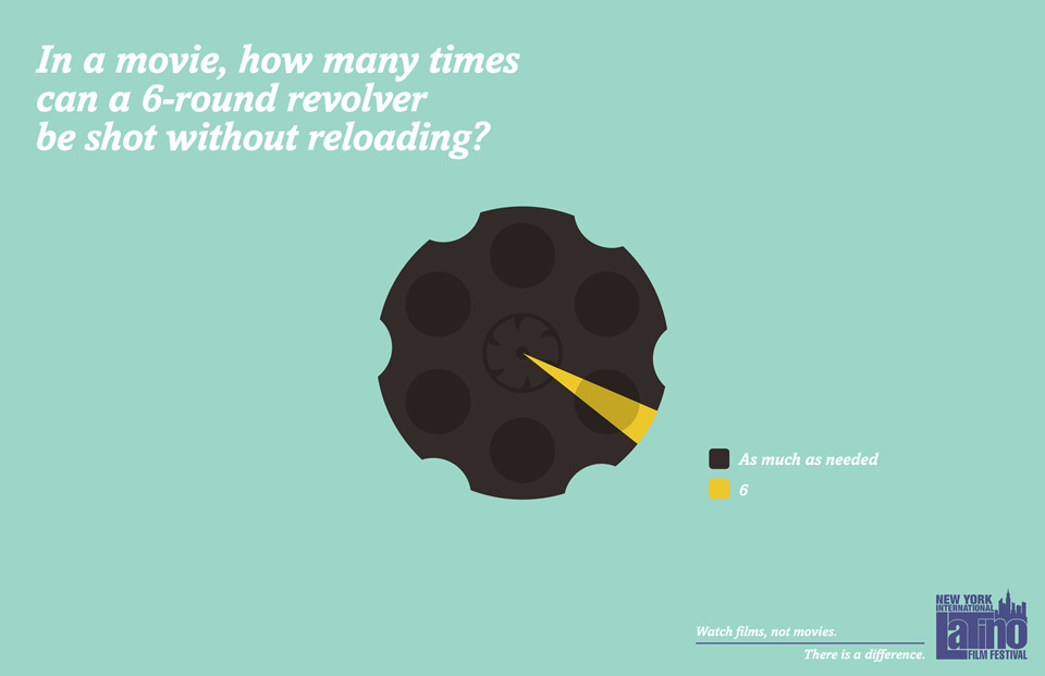films reloading 11 Hilarious Clichés, Graphs and Charts that Makes Fun of Predictable Movies