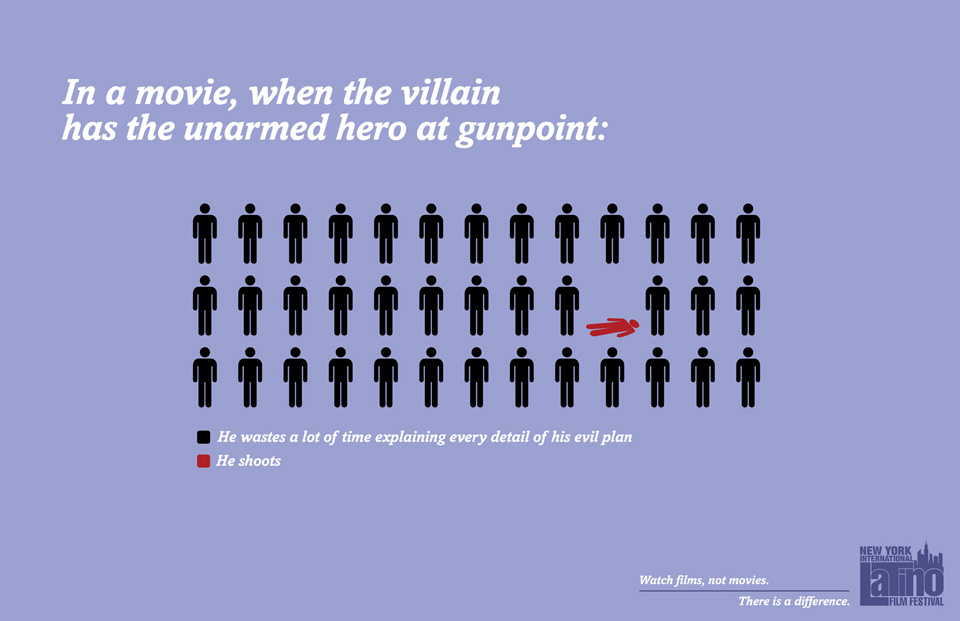 films unarmed hero at gun point 11 Hilarious Clichés, Graphs and Charts that Makes Fun of Predictable Movies