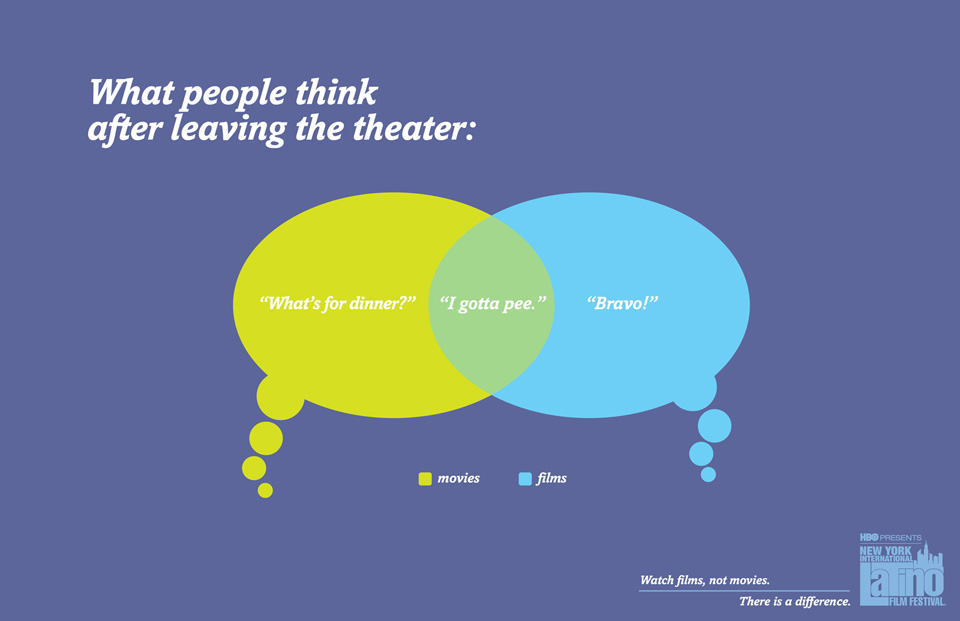 films what people think after leaving the theater 11 Hilarious Clichés, Graphs and Charts that Makes Fun of Predictable Movies