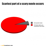 Scariest part of a scary movie.