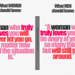 what women and men should know
