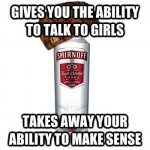 Ability to talk to girls