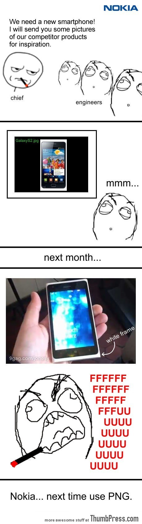 Origin of Nokia Lumia