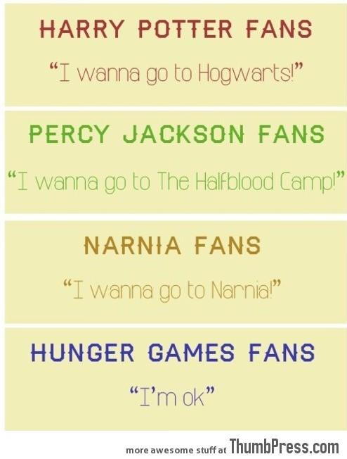 Different Fans