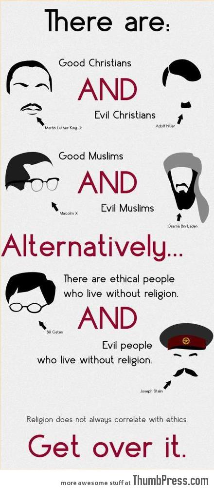 RELIGION ≠ ETHICS