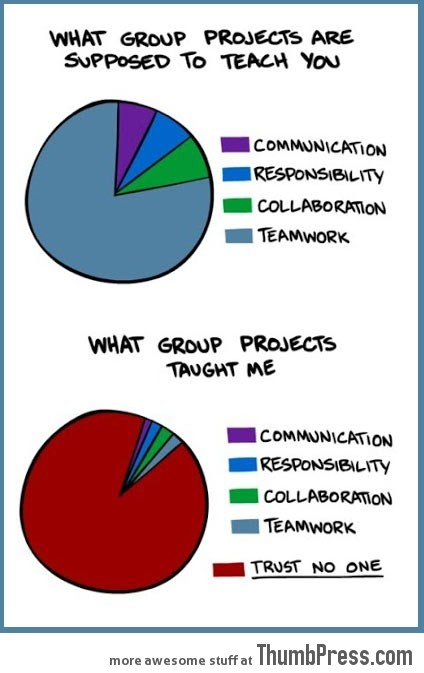 WHAT GROUP PROJECTS TAUGHT ME.