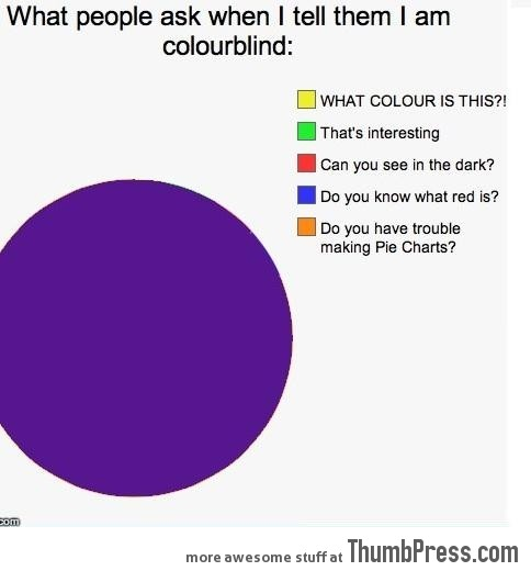WHEN I TELL PEOPLE I'M COLORBLIND.