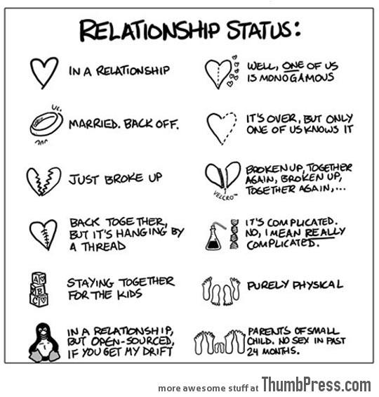 ACCURATE RELATIONSHIP STATUS.
