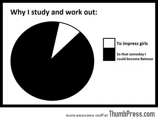 WHY I STUDY AND WORK OUT...