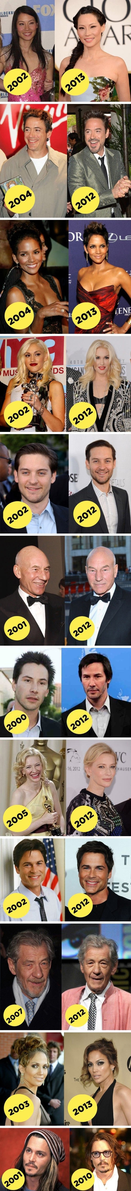 Celebrities aging gracefully.