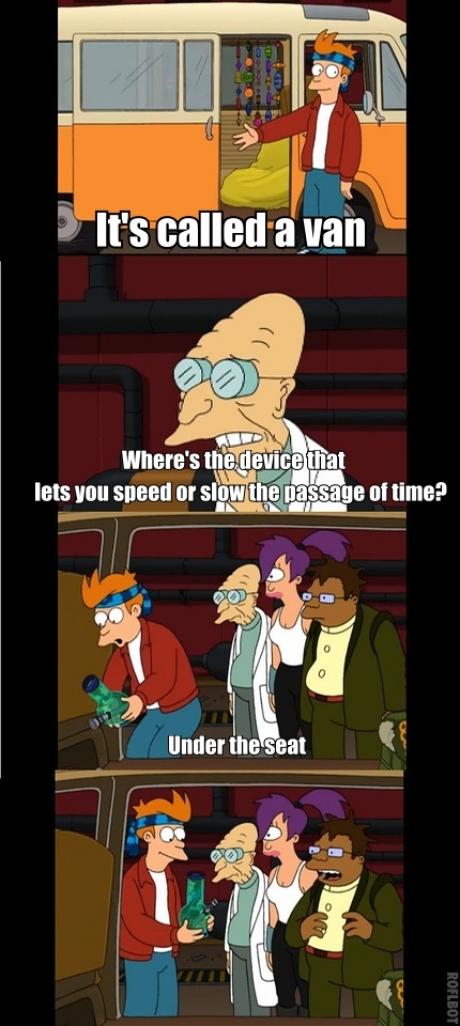 Classic Futurama