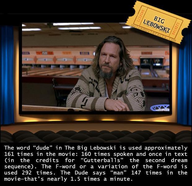 interesting movie facts � big lebowski