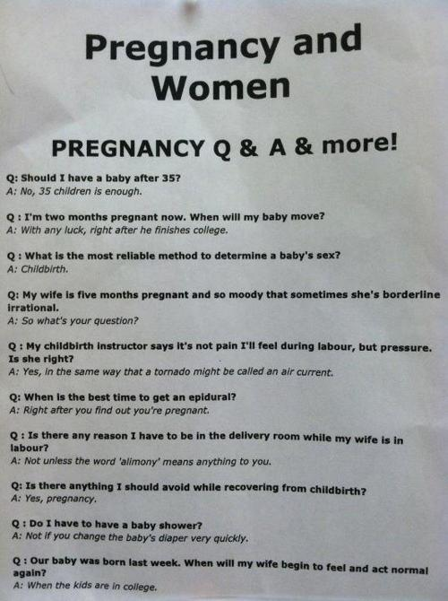 Pregnancy and Women.. Q&A & More!