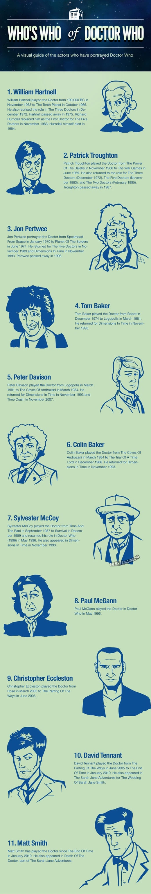 WHO'S WHO OF DOCTOR WHO.