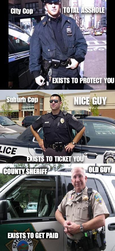 The Truth About Cops