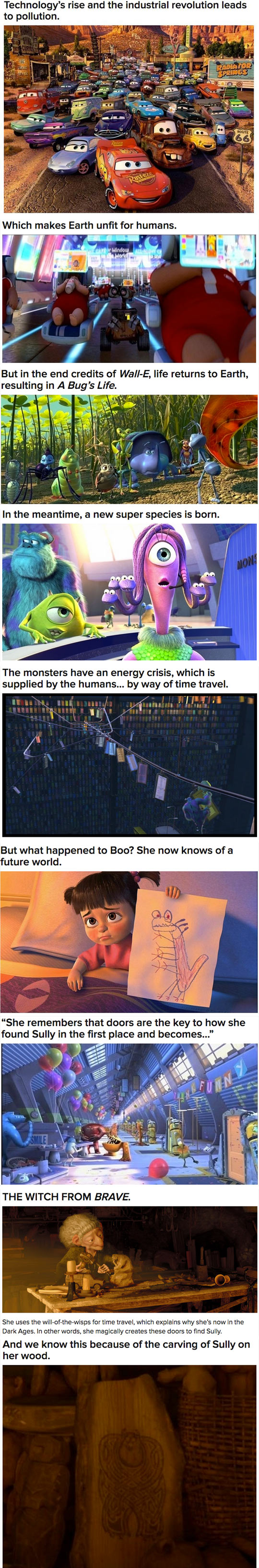 cool-Pixar-movies-same-Universe-Monsters-Witch