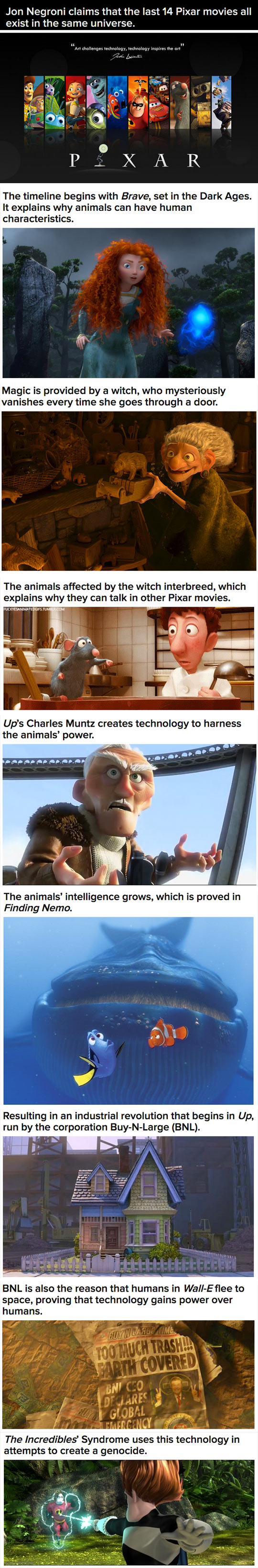 Theory of the Pixar Universe...