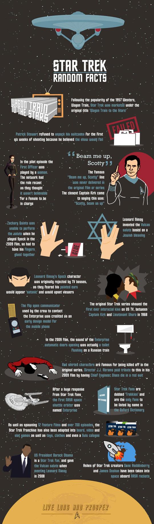 Star Trek random facts…
