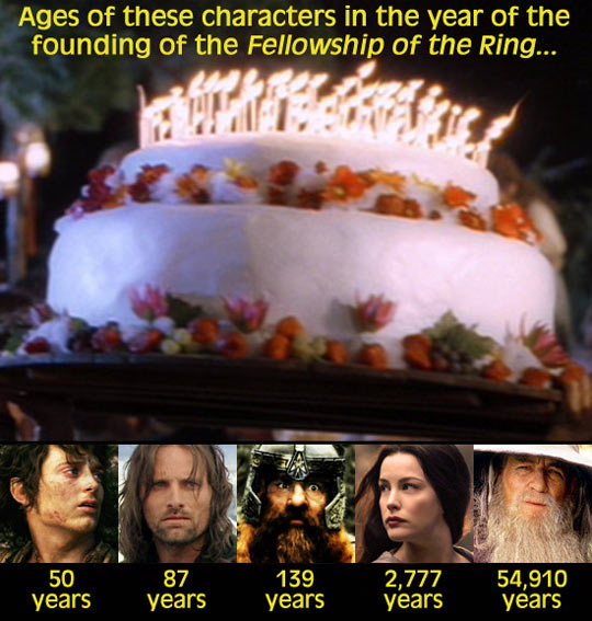 Ages in Lord of the Ring…