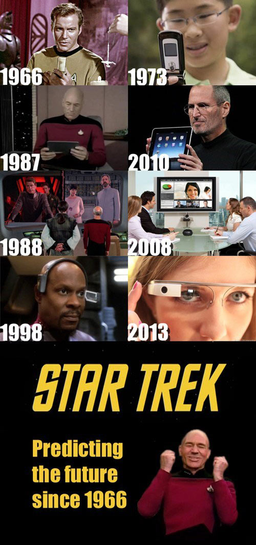 The writers of Star Trek must have had a time machine…