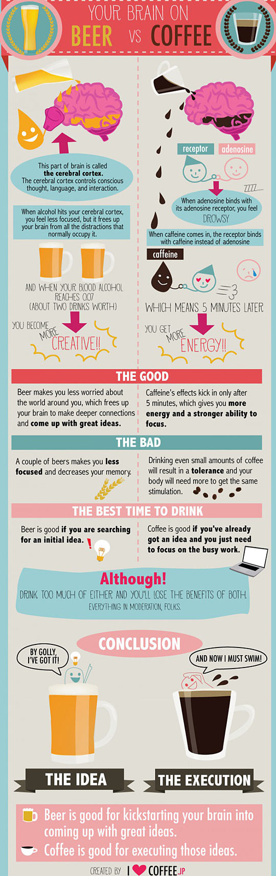 funny-beer-coffee-infographic