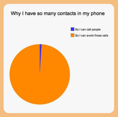 Why I currently have so many contacts…