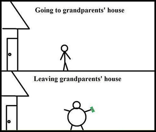Visiting your grandparents…