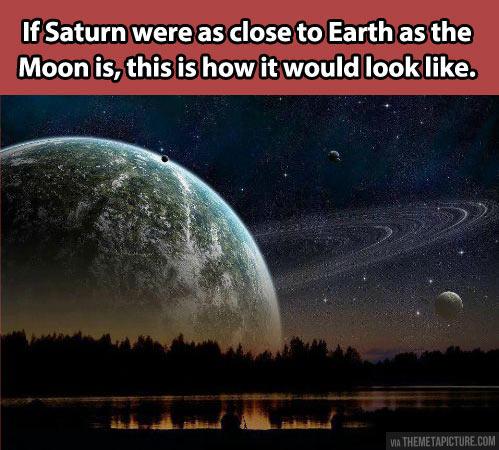 cool-fact-Saturn-close-Earth-Moon