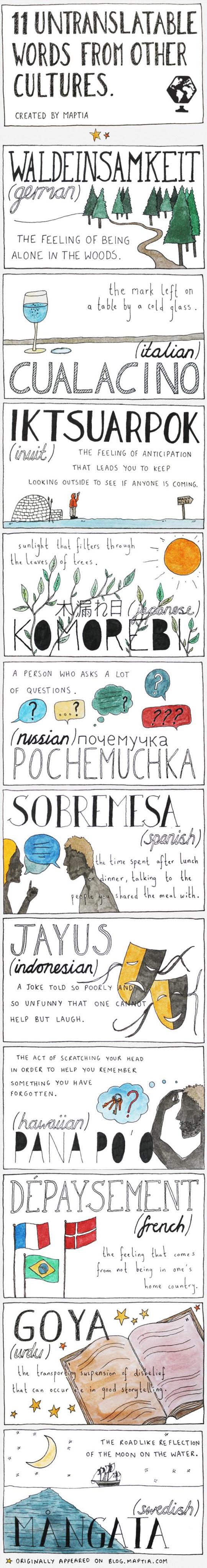 11 Untranslatable Words…