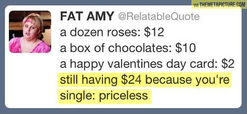 It all pretty much adds up…