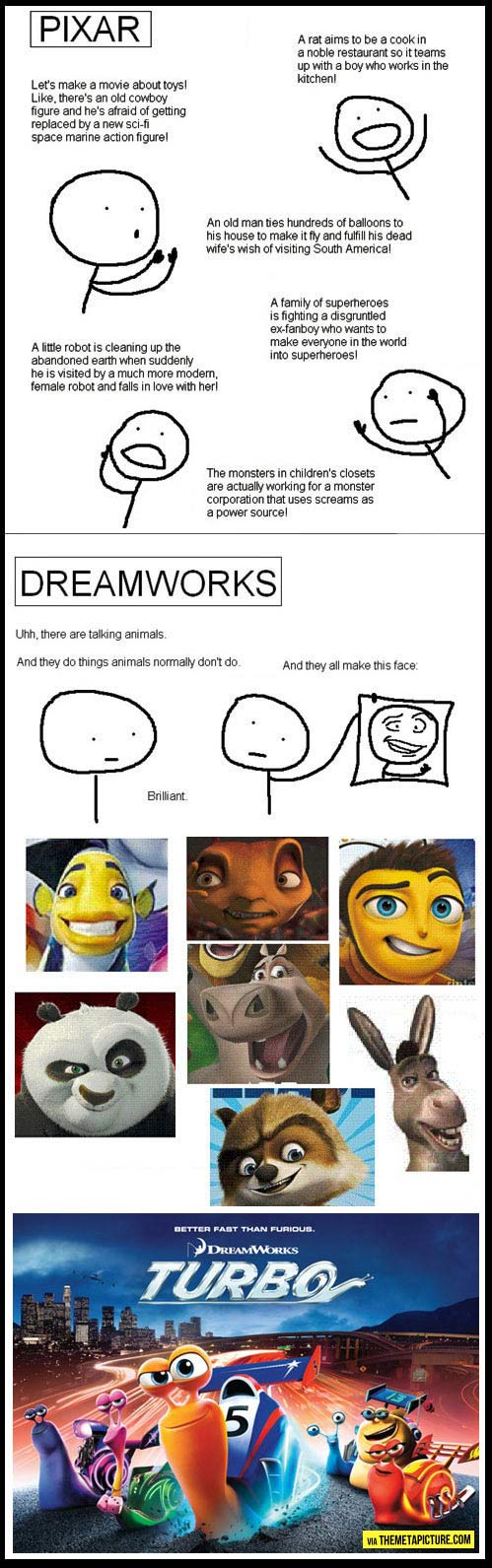 Pixar vs. DreamWorks…