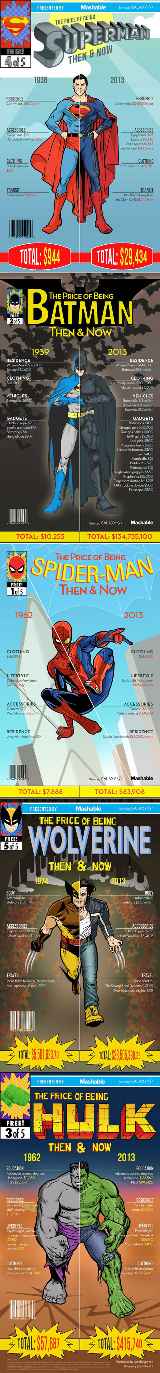 The price of being a superheroe then and now…