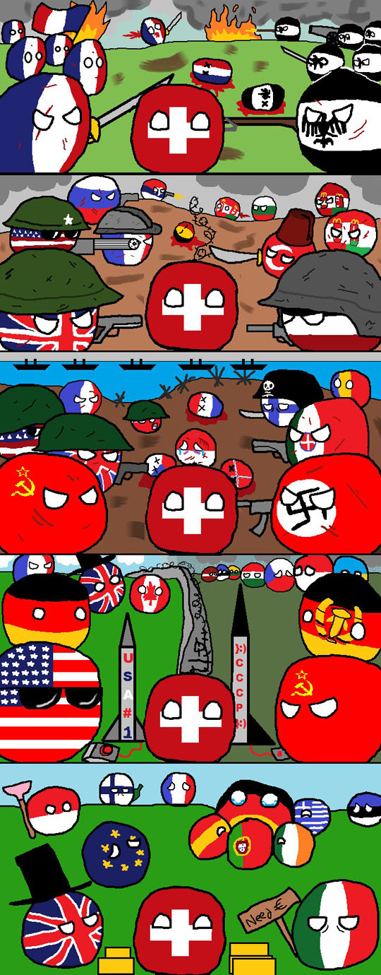 Switzerland throughout history…