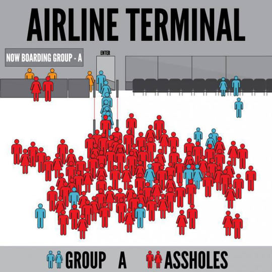 Every time at the airline terminal…