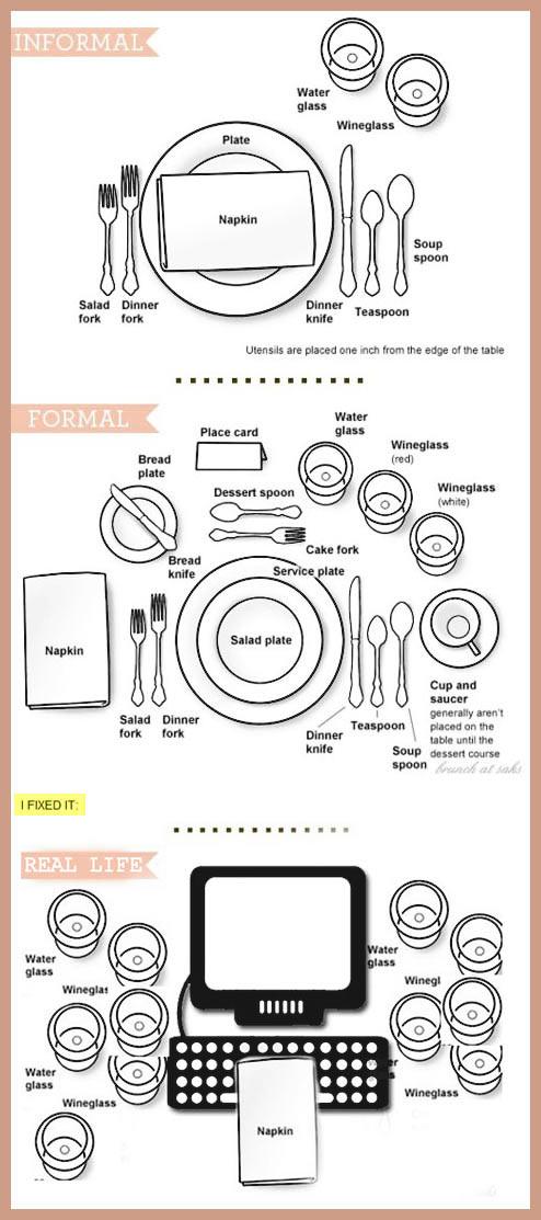 Fork etiquette…