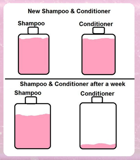 The story of my hair products…