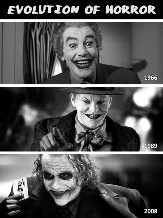 Evolution of horror…