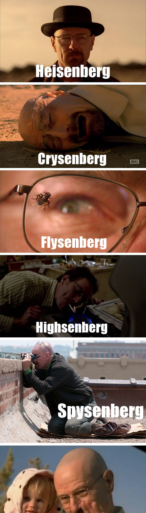 The many faces of Heisenberg...