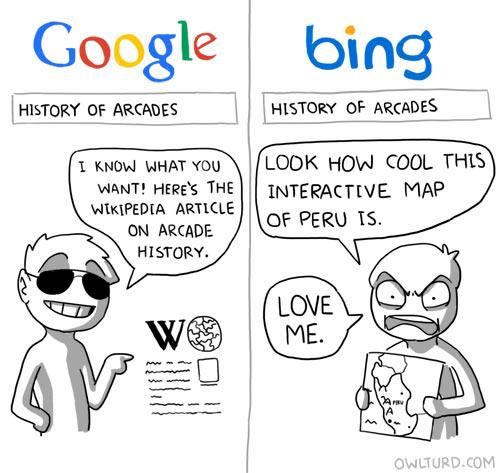 Google vs. Bing…