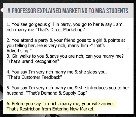 The best way to explain marketing…