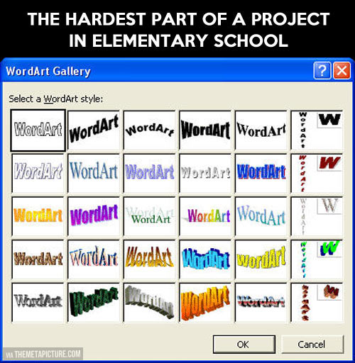 Hardest part of any elementary school project…
