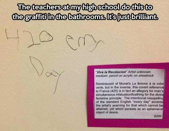 Graffiti vandals get served…