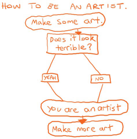 funny-be-artist-terrible